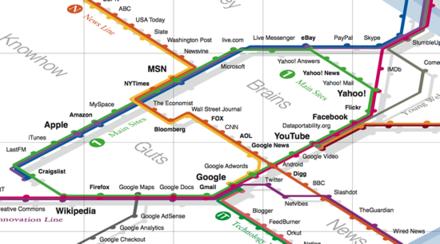 Trendmap32_3